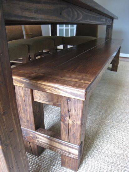 ... Bench Plans Download fine woodworking magazine index – woodguides